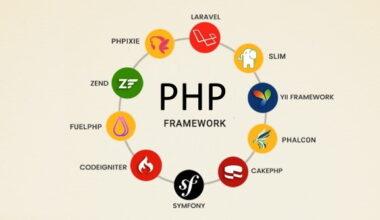 PHP Framework PHP Framework Nedir?